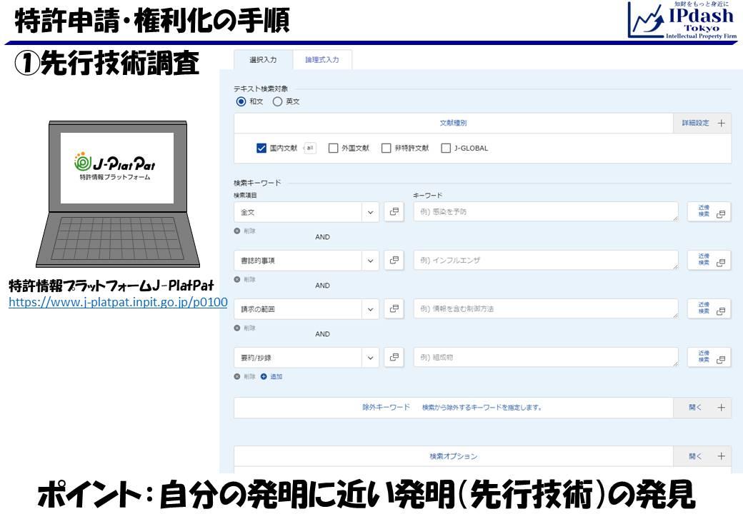 特許申請・権利化の手順03_先行技術調査