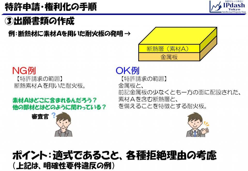 特許申請・権利化の手順05_出願書類作成(拒絶理由-明確性要件違反)