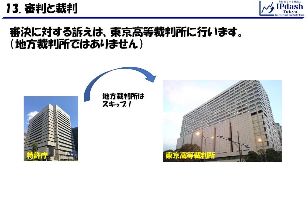審決に対する訴えは、東京高等裁判所に提起します。地方裁判所ではありません。