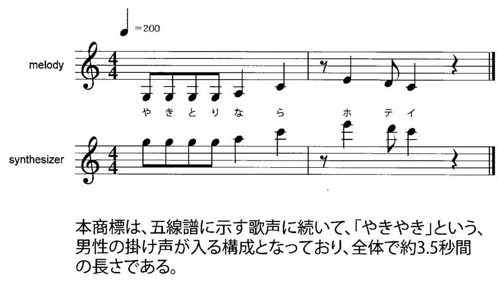 静岡県の音商標(楽譜)_ホテイフーズ
