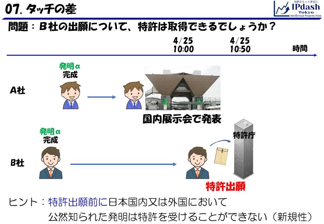 B社は特許を取得できるでしょうか?ヒント「特許出願前に日本国内又は外国において公然知られた発明は特許を受けることができない(新規性)」